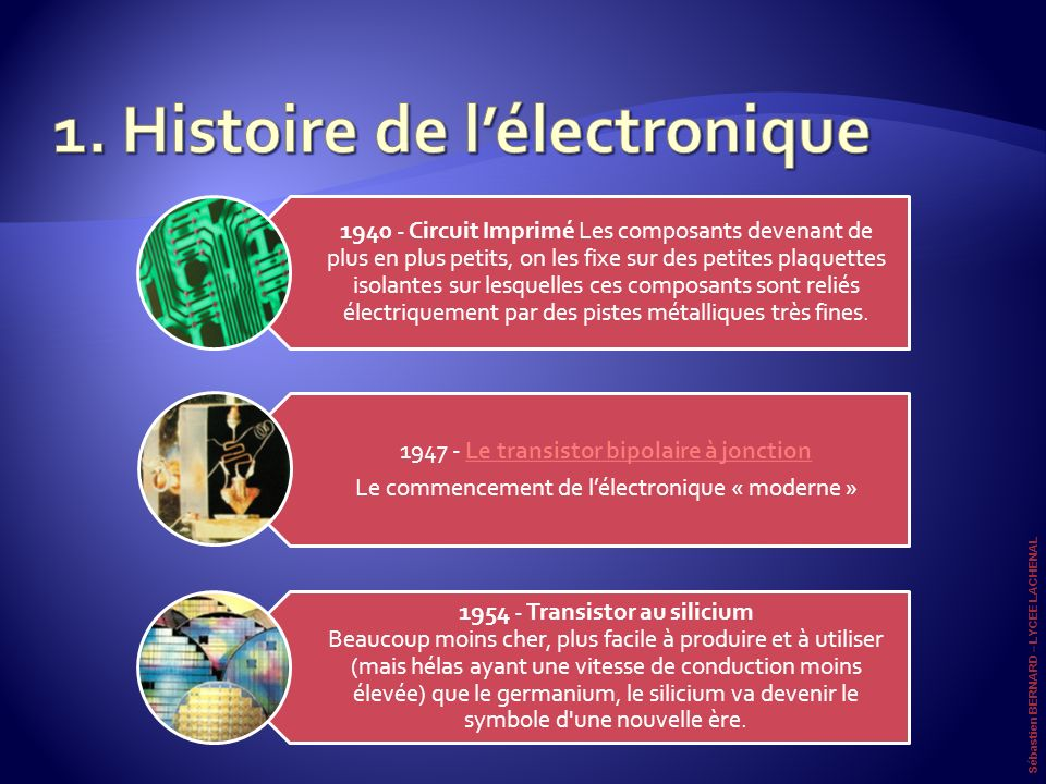 1959 - Transistor à effet de champ Plus proche de la triode que ne l est le transistor bipolaire, celui-ci est composé d une électrode appelée grille qui module la conductance entre une zone dite source et une autre dite drain.