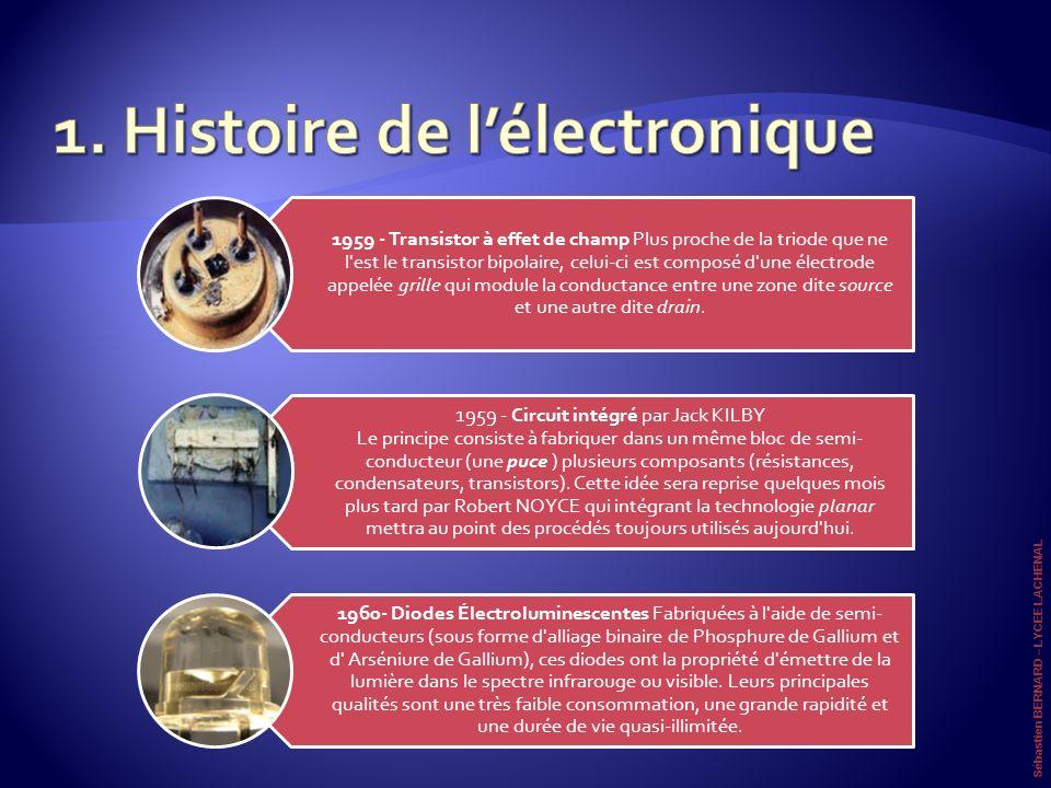 1959 - Transistor à effet de champ Plus proche de la triode que ne l'est le transistor bipolaire, celui-ci est composé d'une électrode appelée grille