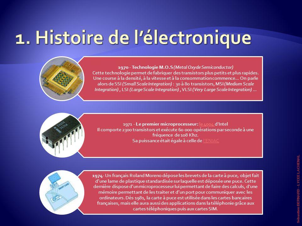 1970 - Technologie M.O.S (Metal Oxyde Semiconductor) Cette technologie permet de fabriquer des transistors plus petits et plus rapides. Une course à l