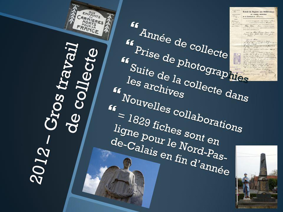 2012 – Gros travail de collecte Année de collecte Année de collecte Prise de photographies Prise de photographies Suite de la collecte dans les archiv