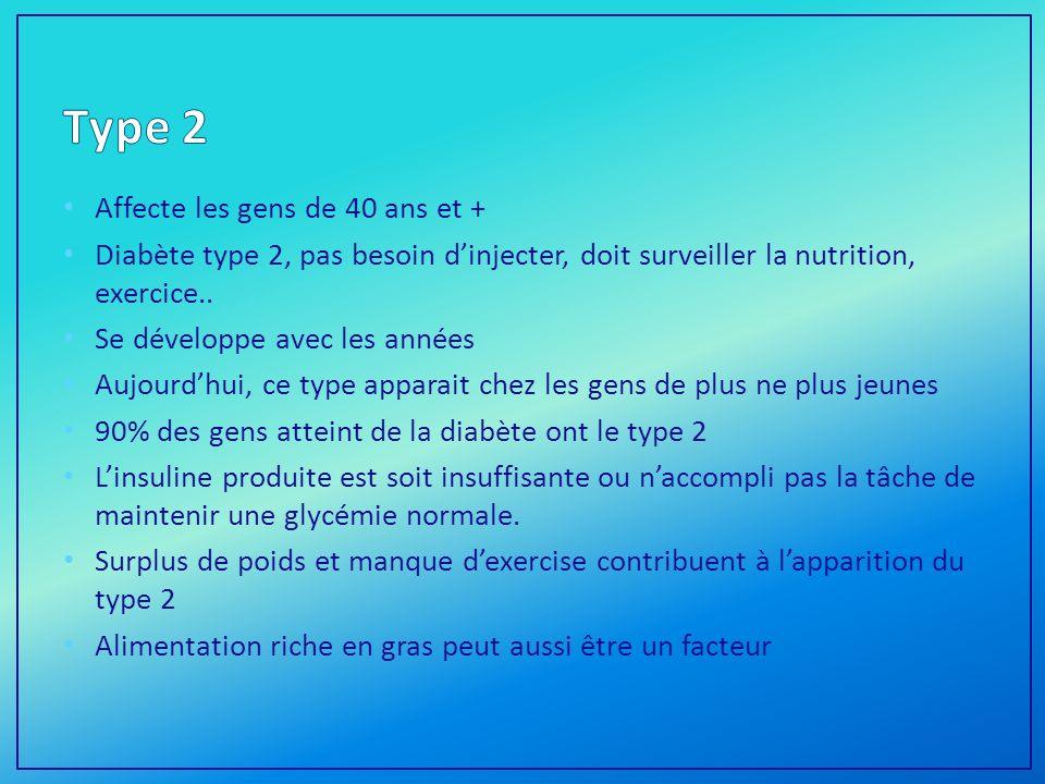 Affecte les gens de 40 ans et + Diabète type 2, pas besoin dinjecter, doit surveiller la nutrition, exercice..