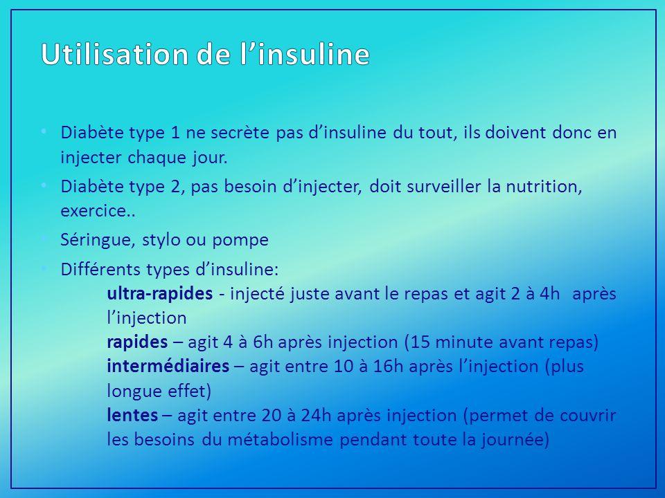 Diabète type 1 ne secrète pas dinsuline du tout, ils doivent donc en injecter chaque jour.
