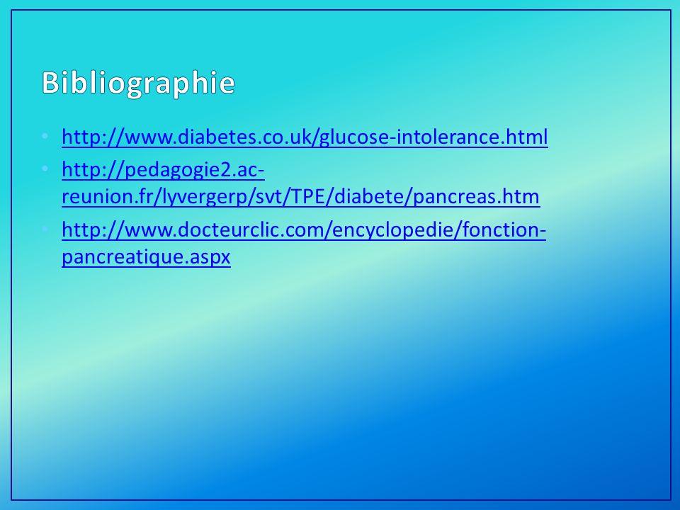 http://www.diabetes.co.uk/glucose-intolerance.html http://pedagogie2.ac- reunion.fr/lyvergerp/svt/TPE/diabete/pancreas.htm http://pedagogie2.ac- reunion.fr/lyvergerp/svt/TPE/diabete/pancreas.htm http://www.docteurclic.com/encyclopedie/fonction- pancreatique.aspx http://www.docteurclic.com/encyclopedie/fonction- pancreatique.aspx