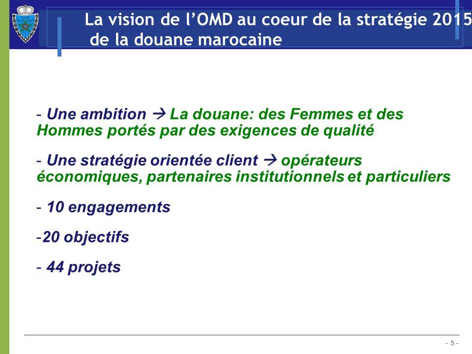 - 5 - - Une ambition La douane: des Femmes et des Hommes portés par des exigences de qualité - Une stratégie orientée client opérateurs économiques, p