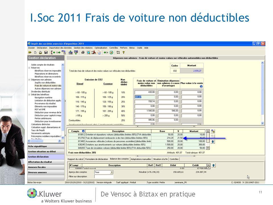 De Vensoc à Biztax en pratique 11 I.Soc 2011 Frais de voiture non déductibles