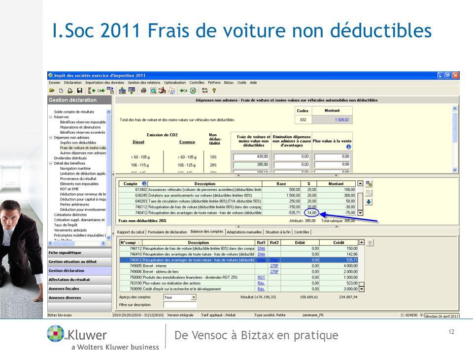 De Vensoc à Biztax en pratique 12 I.Soc 2011 Frais de voiture non déductibles