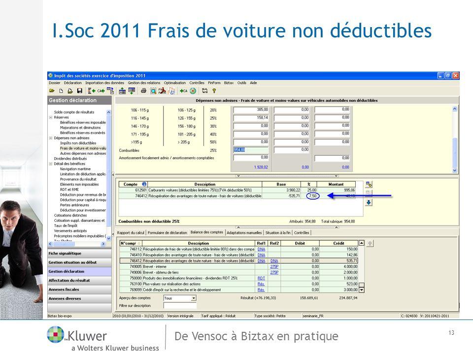 De Vensoc à Biztax en pratique 13 I.Soc 2011 Frais de voiture non déductibles