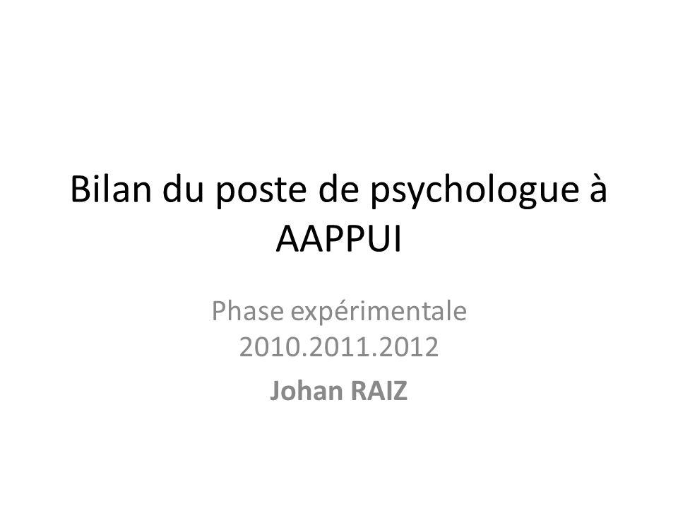 Bilan du poste de psychologue à AAPPUI Phase expérimentale 2010.2011.2012 Johan RAIZ