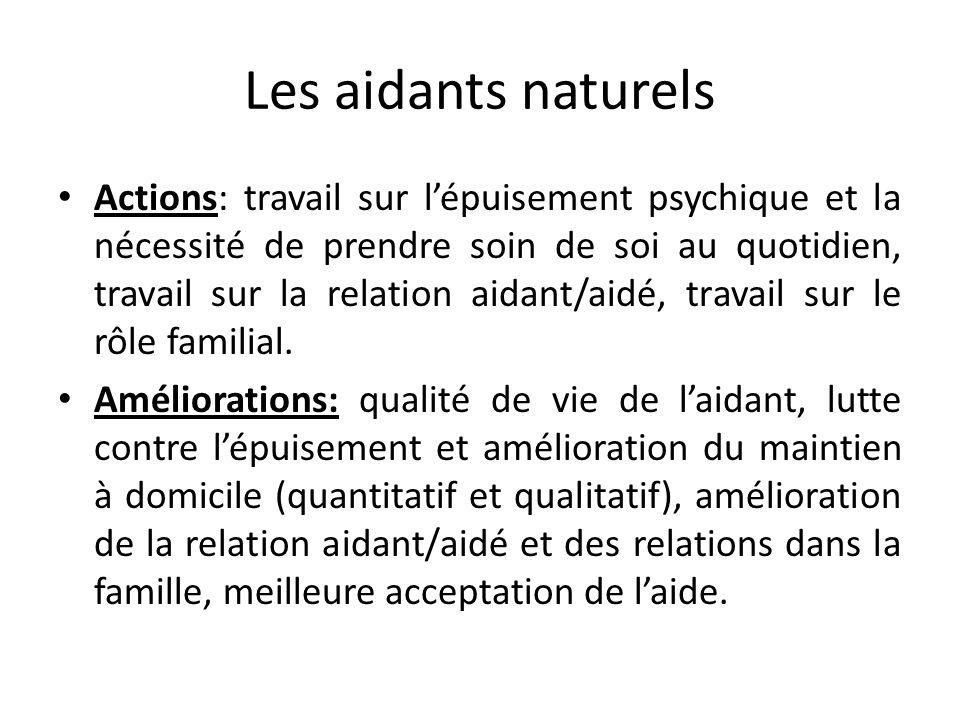 Les aidants naturels Actions: travail sur lépuisement psychique et la nécessité de prendre soin de soi au quotidien, travail sur la relation aidant/ai