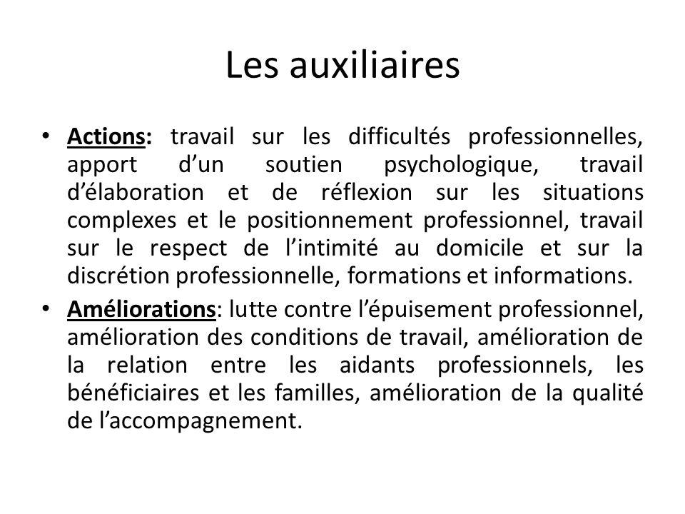Les auxiliaires Actions: travail sur les difficultés professionnelles, apport dun soutien psychologique, travail délaboration et de réflexion sur les