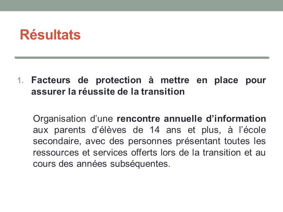 Résultats 1. Facteurs de protection à mettre en place pour assurer la réussite de la transition Organisation dune rencontre annuelle dinformation aux