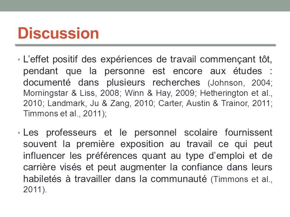Discussion Leffet positif des expériences de travail commençant tôt, pendant que la personne est encore aux études : documenté dans plusieurs recherch