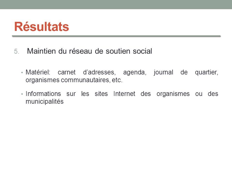 Résultats 5. Maintien du réseau de soutien social Matériel: carnet dadresses, agenda, journal de quartier, organismes communautaires, etc. Information