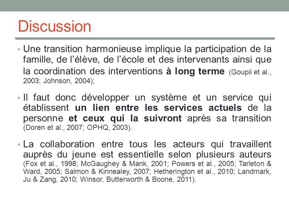 Discussion Une transition harmonieuse implique la participation de la famille, de lélève, de lécole et des intervenants ainsi que la coordination des