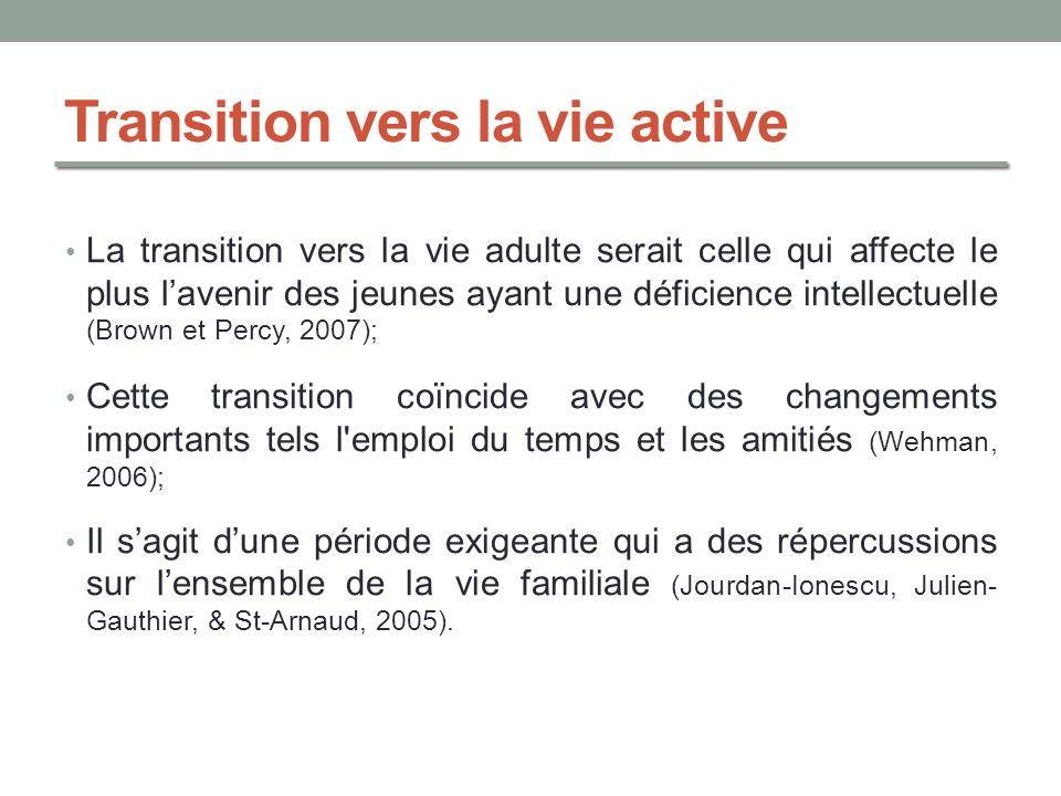 Transition vers la vie active La transition vers la vie adulte serait celle qui affecte le plus lavenir des jeunes ayant une déficience intellectuelle