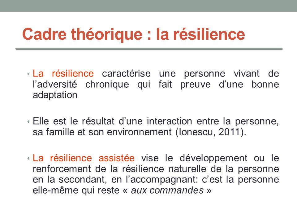 Résilience assistée… Cette étude sappuie sur le cadre théorique de la résilience assistée, qui consiste à mettre en place des facteurs de protection afin de faciliter et de stimuler la résilience naturelle de la personne (Ionescu, 2004).