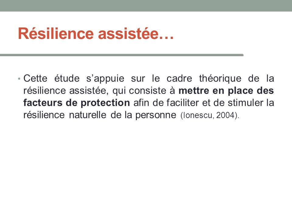 Résilience assistée… Cette étude sappuie sur le cadre théorique de la résilience assistée, qui consiste à mettre en place des facteurs de protection a