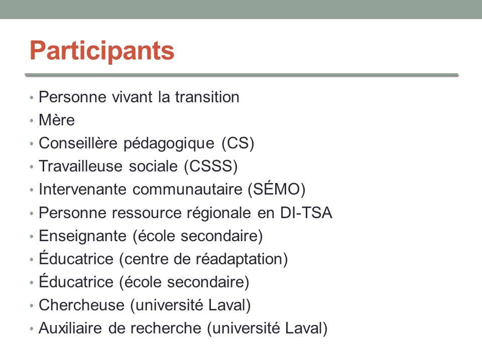 Participants Personne vivant la transition Mère Conseillère pédagogique (CS) Travailleuse sociale (CSSS) Intervenante communautaire (SÉMO) Personne re