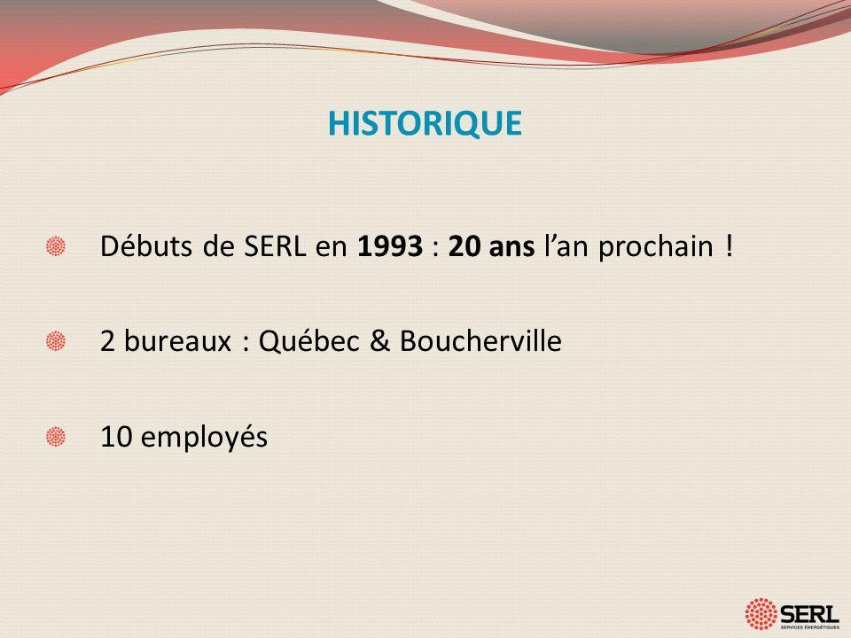 Débuts de SERL en 1993 : 20 ans lan prochain ! 2 bureaux : Québec & Boucherville 10 employés HISTORIQUE