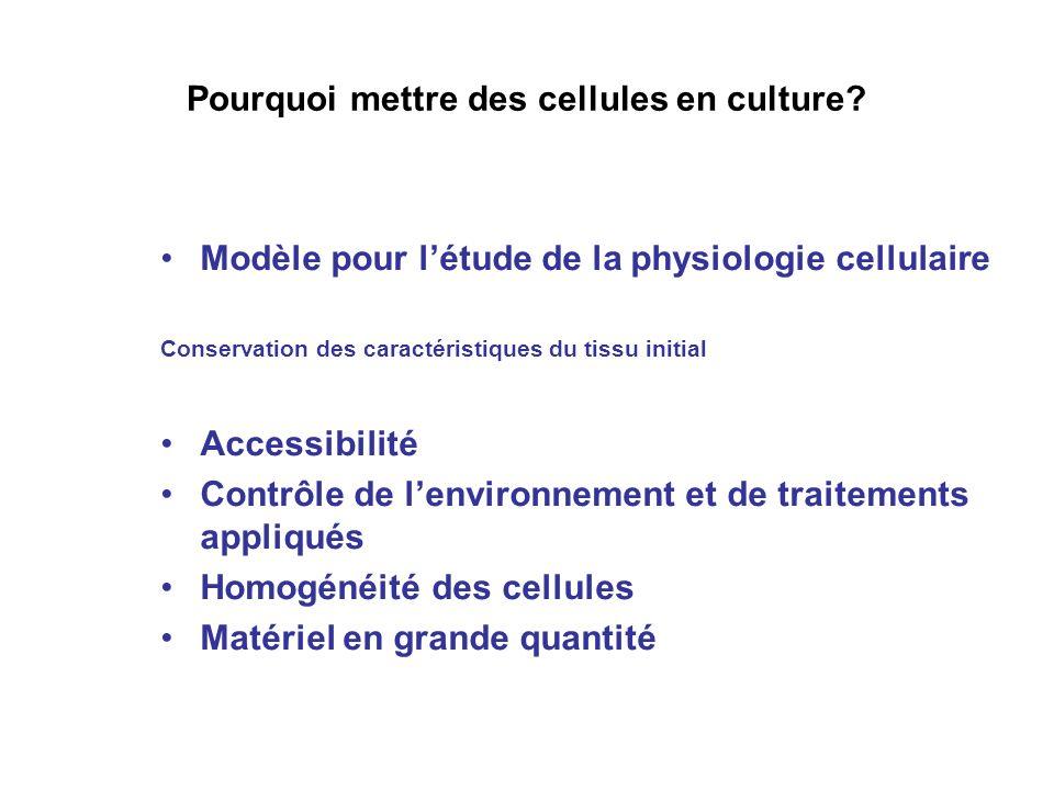 Pourquoi mettre des cellules en culture? Modèle pour létude de la physiologie cellulaire Conservation des caractéristiques du tissu initial Accessibil