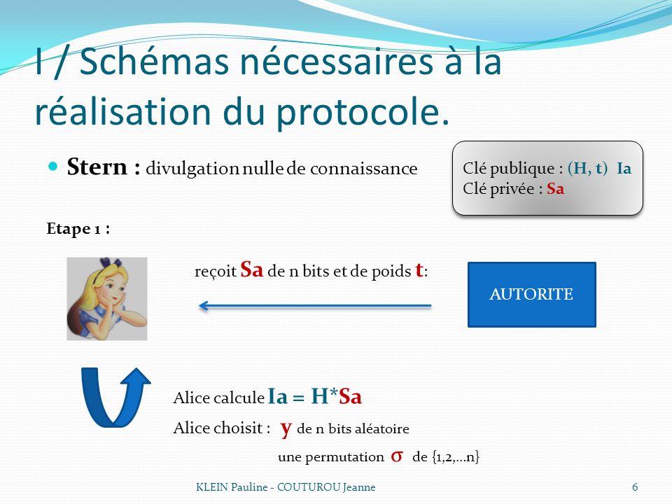 Clé publique : (H, t) Ia Clé privée : Sa Clé publique : (H, t) Ia Clé privée : Sa I / Schémas nécessaires à la réalisation du protocole. Stern : divul