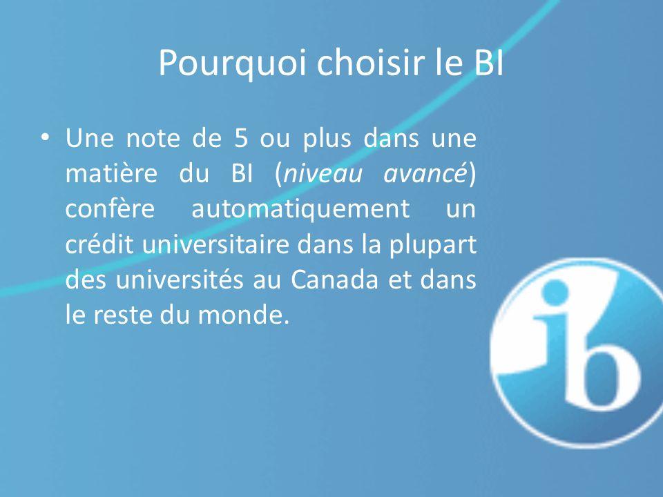 Pourquoi choisir le BI Une note de 5 ou plus dans une matière du BI (niveau avancé) confère automatiquement un crédit universitaire dans la plupart des universités au Canada et dans le reste du monde.