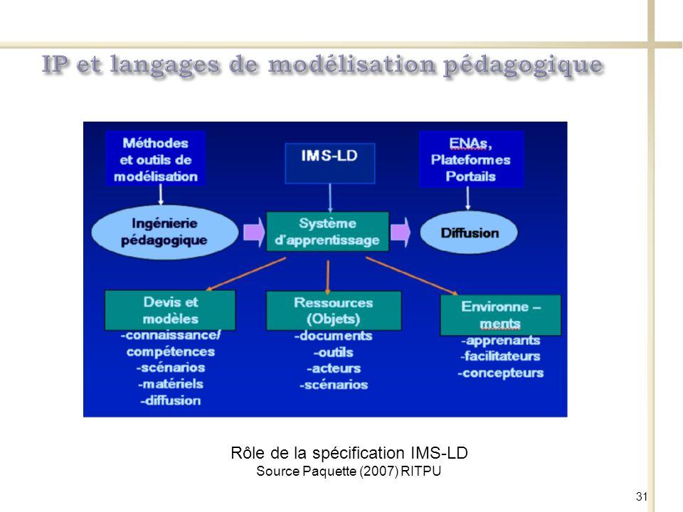 Rôle de la spécification IMS-LD Source Paquette (2007) RITPU 31