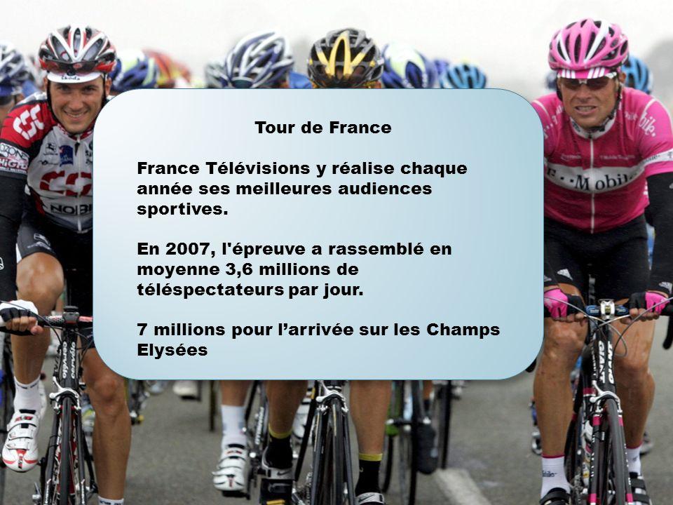 Tour de France France Télévisions y réalise chaque année ses meilleures audiences sportives.