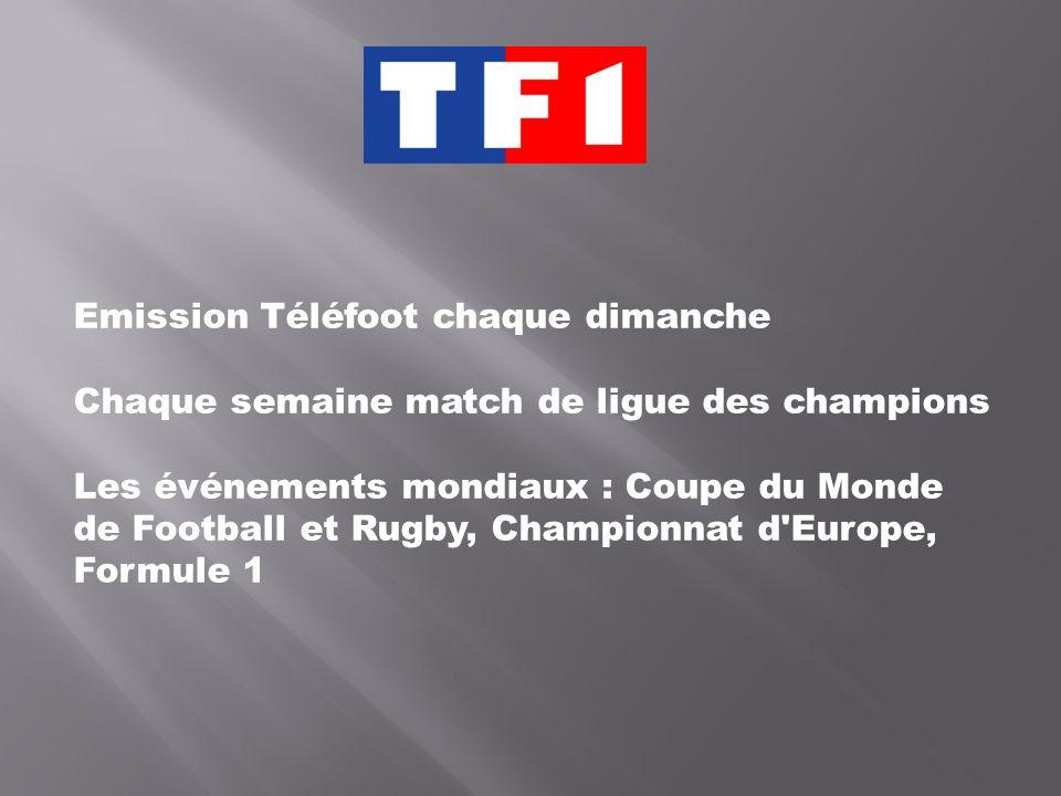 Emission Téléfoot chaque dimanche Chaque semaine match de ligue des champions Les événements mondiaux : Coupe du Monde de Football et Rugby, Championnat d Europe, Formule 1