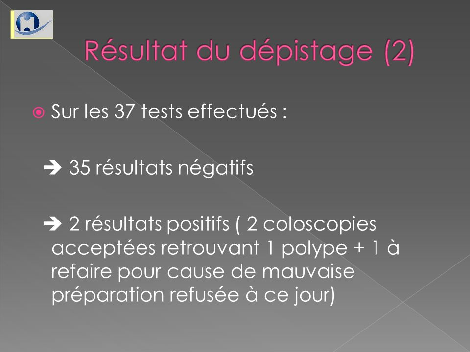 Sur les 37 tests effectués : 35 résultats négatifs 2 résultats positifs ( 2 coloscopies acceptées retrouvant 1 polype + 1 à refaire pour cause de mauv