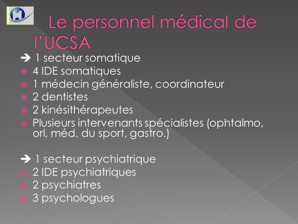 1 secteur somatique 4 IDE somatiques 1 médecin généraliste, coordinateur 2 dentistes 2 kinésithérapeutes Plusieurs intervenants spécialistes (ophtalmo