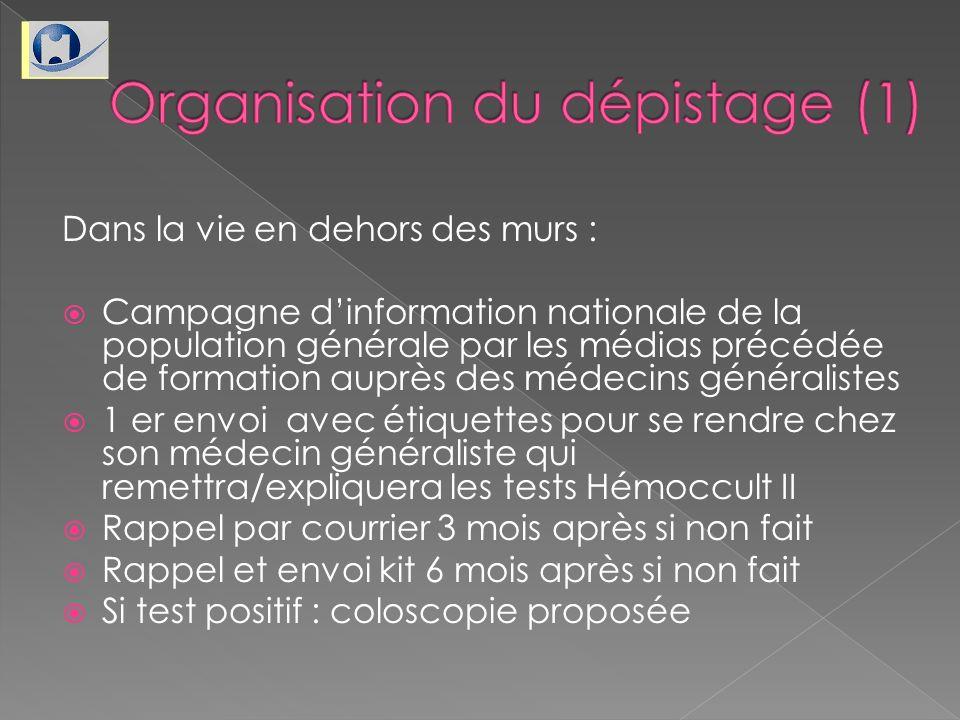 Dans la vie en dehors des murs : Campagne dinformation nationale de la population générale par les médias précédée de formation auprès des médecins gé