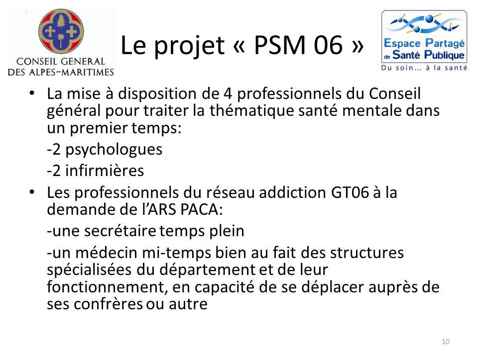 Le projet « PSM 06 » La mise à disposition de 4 professionnels du Conseil général pour traiter la thématique santé mentale dans un premier temps: -2 p