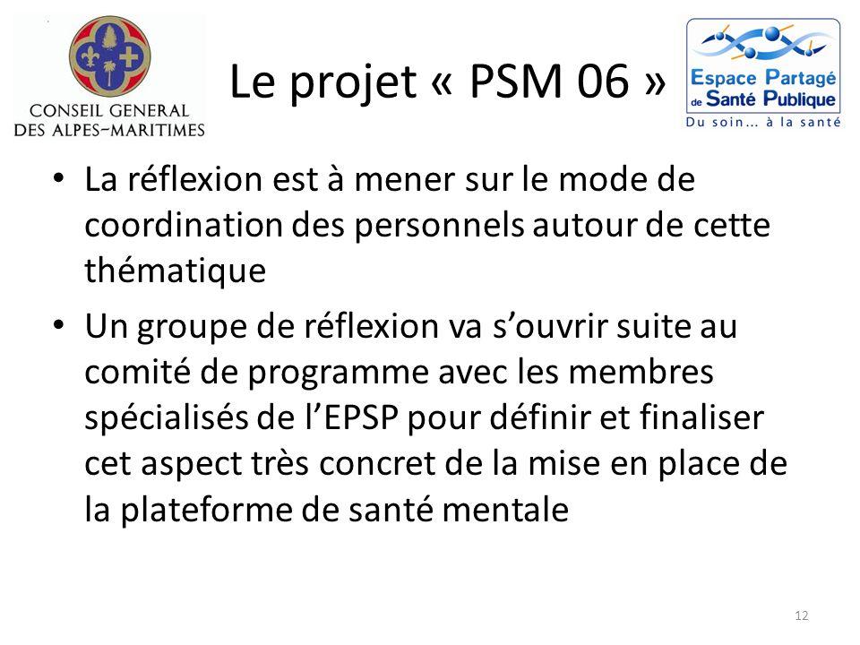 Le projet « PSM 06 » La réflexion est à mener sur le mode de coordination des personnels autour de cette thématique Un groupe de réflexion va souvrir