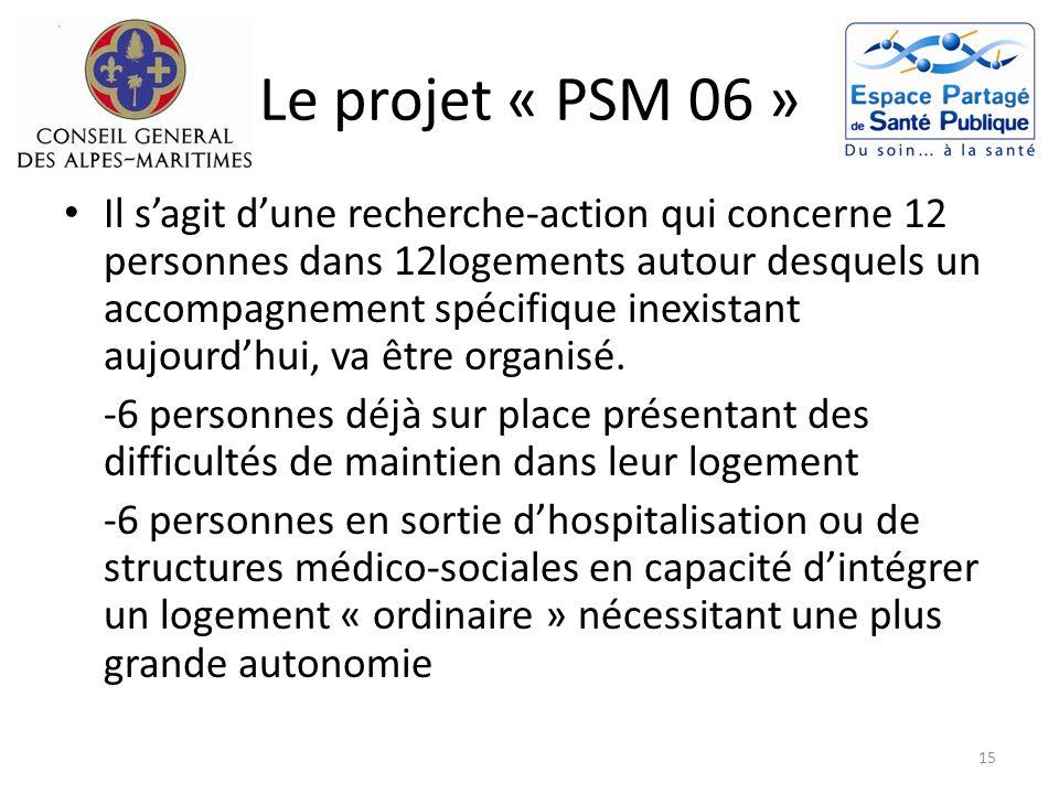 Le projet « PSM 06 » Il sagit dune recherche-action qui concerne 12 personnes dans 12logements autour desquels un accompagnement spécifique inexistant