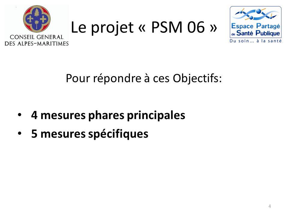 Le projet « PSM 06 » Il sagit dune recherche-action qui concerne 12 personnes dans 12logements autour desquels un accompagnement spécifique inexistant aujourdhui, va être organisé.