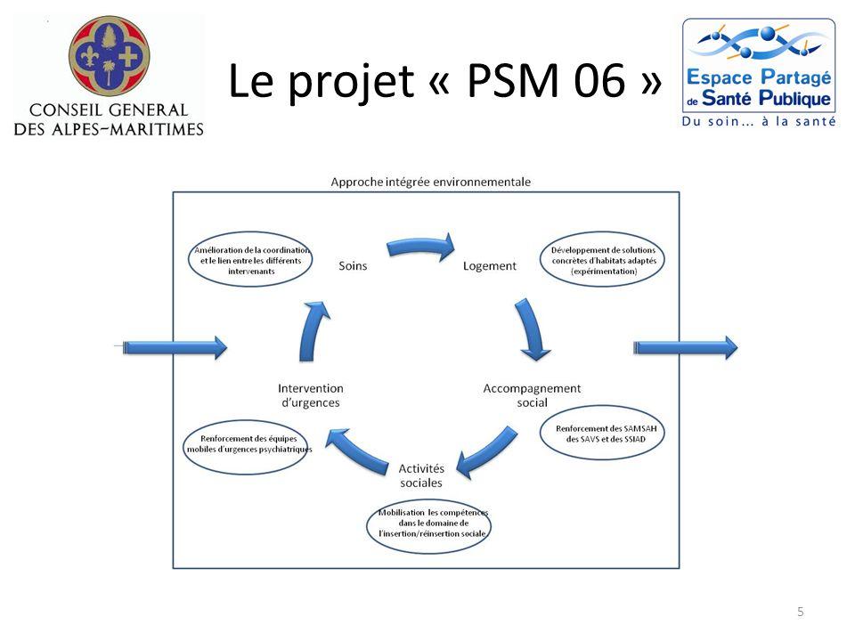 Le projet « PSM 06 » Gérontopsychiatrie La coordination autour de la gérontopsychiatrie sera assurée par la plateforme médico-sociale et de sante mentale: - Sur un même site les professionnels de lex réseau CRONOSS, ainsi que des professionnels de la MAÏA Le travail effectué depuis deux ans au sein de lEPSP pourra être optimisé par les professionnels de la plateforme 26