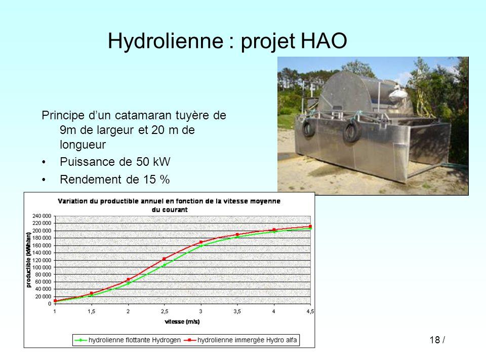 18 / Hydrolienne : projet HAO Principe dun catamaran tuyère de 9m de largeur et 20 m de longueur Puissance de 50 kW Rendement de 15 %
