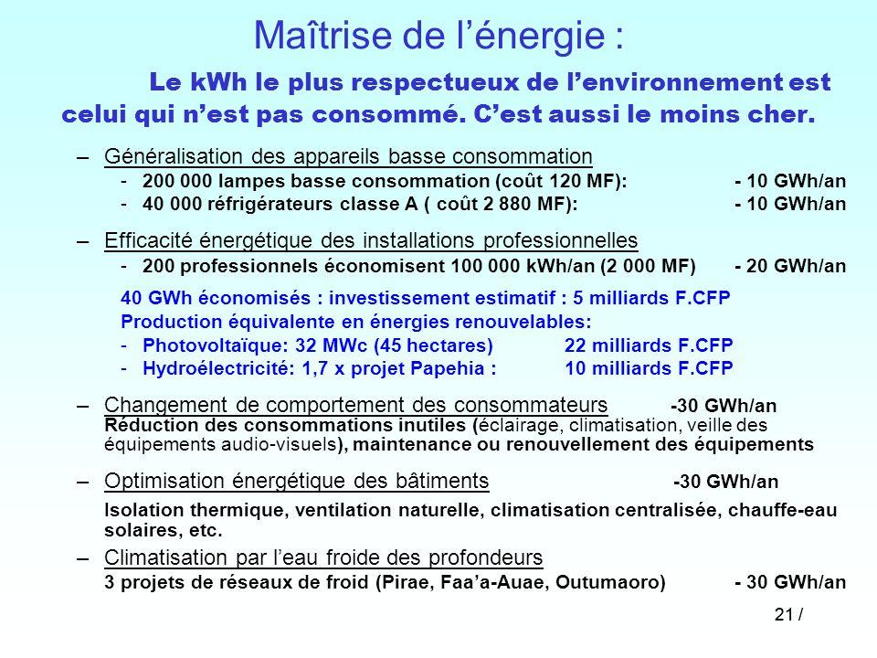 21 / Maîtrise de lénergie : Le kWh le plus respectueux de lenvironnement est celui qui nest pas consommé. Cest aussi le moins cher. –Généralisation de