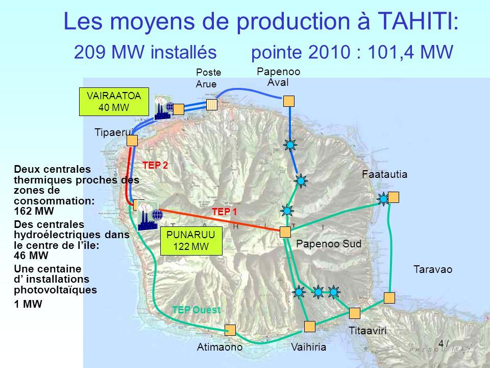 4 / Atimaono Tipaerui Poste Arue Papenoo Aval Papenoo Sud Faatautia Taravao Titaaviri Vaihiria VAIRAATOA 40 MW TEP 1 Les moyens de production à TAHITI
