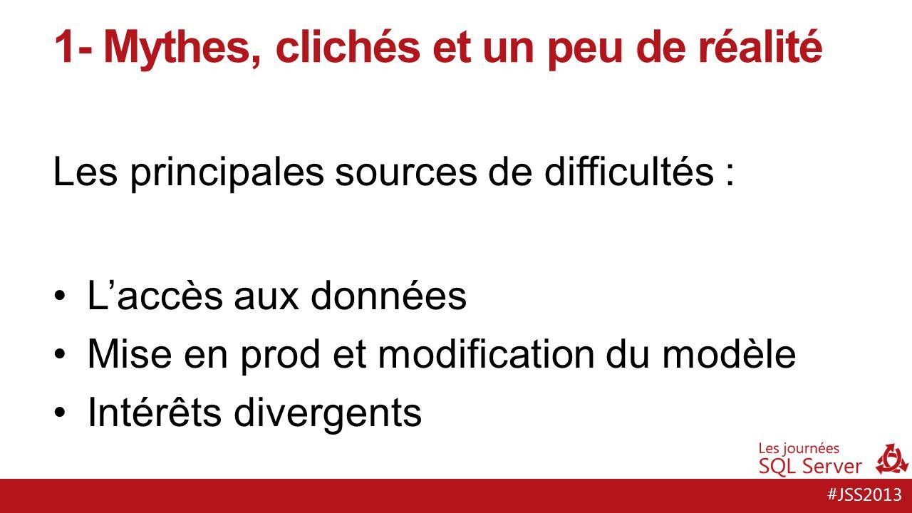 #JSS2013 Les principales sources de difficultés : Laccès aux données Mise en prod et modification du modèle Intérêts divergents 1- Mythes, clichés et un peu de réalité