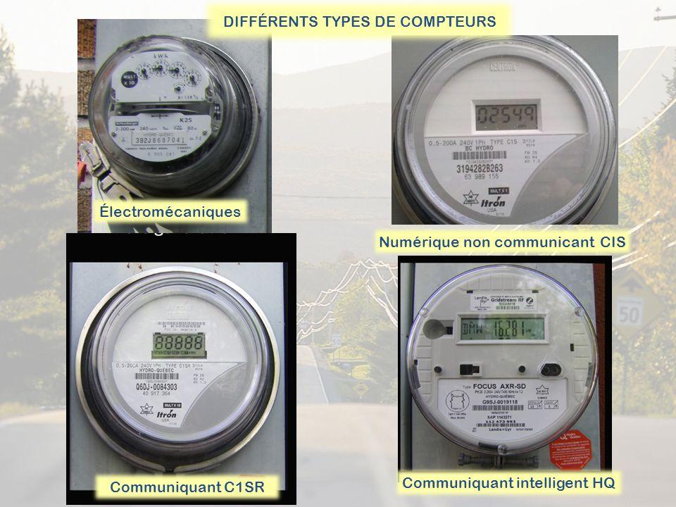 DIFFÉRENTS TYPES DE COMPTEURS Électromécaniques Numérique non communicant CIS Communiquant C1SR Communiquant intelligent HQ