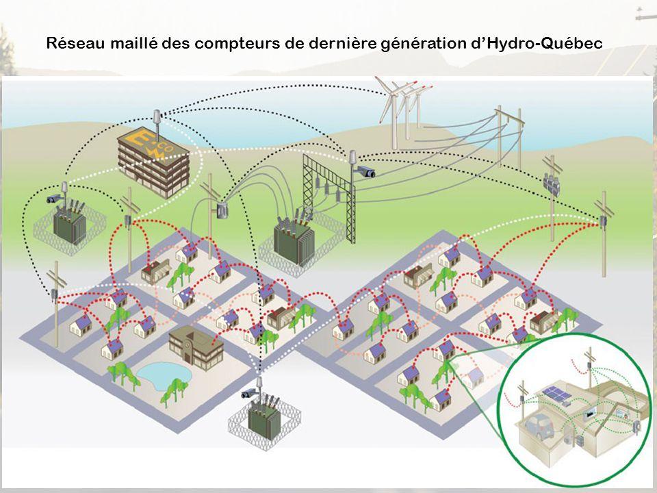Réseau maillé des compteurs de dernière génération dHydro-Québec
