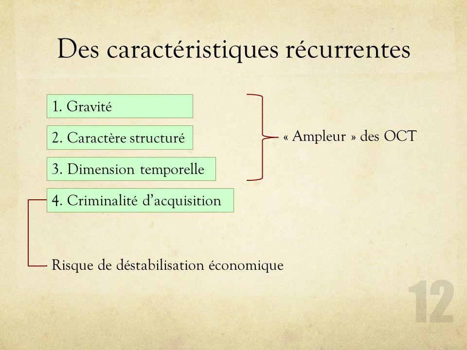Des caractéristiques récurrentes 12 1. Gravité 2. Caractère structuré 3. Dimension temporelle 4. Criminalité dacquisition « Ampleur » des OCT Risque d