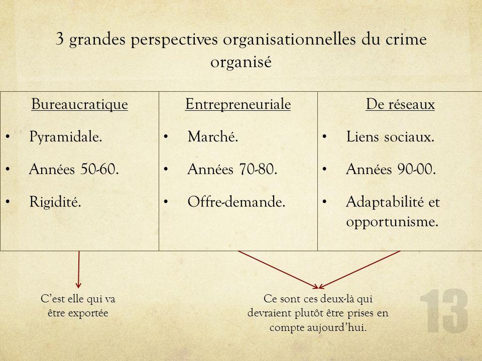 3 grandes perspectives organisationnelles du crime organisé 13 Bureaucratique Pyramidale. Années 50-60. Rigidité. Entrepreneuriale Marché. Années 70-8