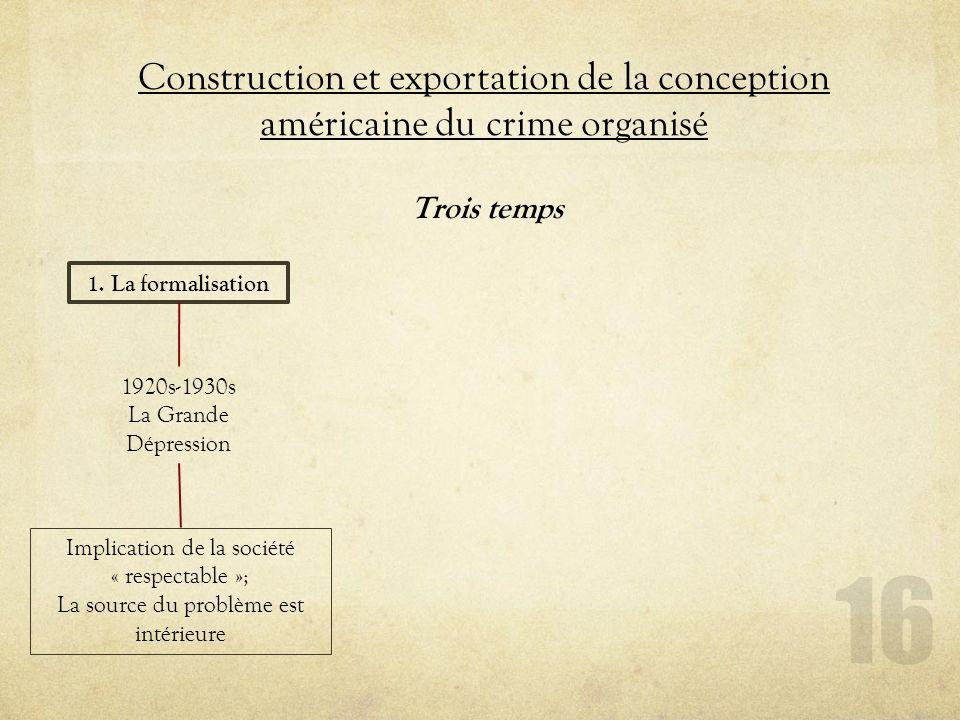 Construction et exportation de la conception américaine du crime organisé 16 Trois temps 1. La formalisation 1920s-1930s La Grande Dépression Implicat
