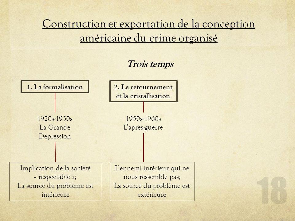 Construction et exportation de la conception américaine du crime organisé 18 Trois temps 1. La formalisation2. Le retournement et la cristallisation 1