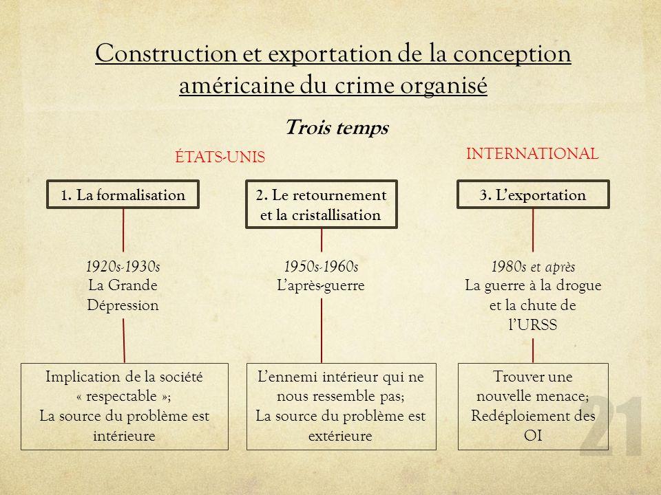 Construction et exportation de la conception américaine du crime organisé 21 Trois temps 1. La formalisation2. Le retournement et la cristallisation 3