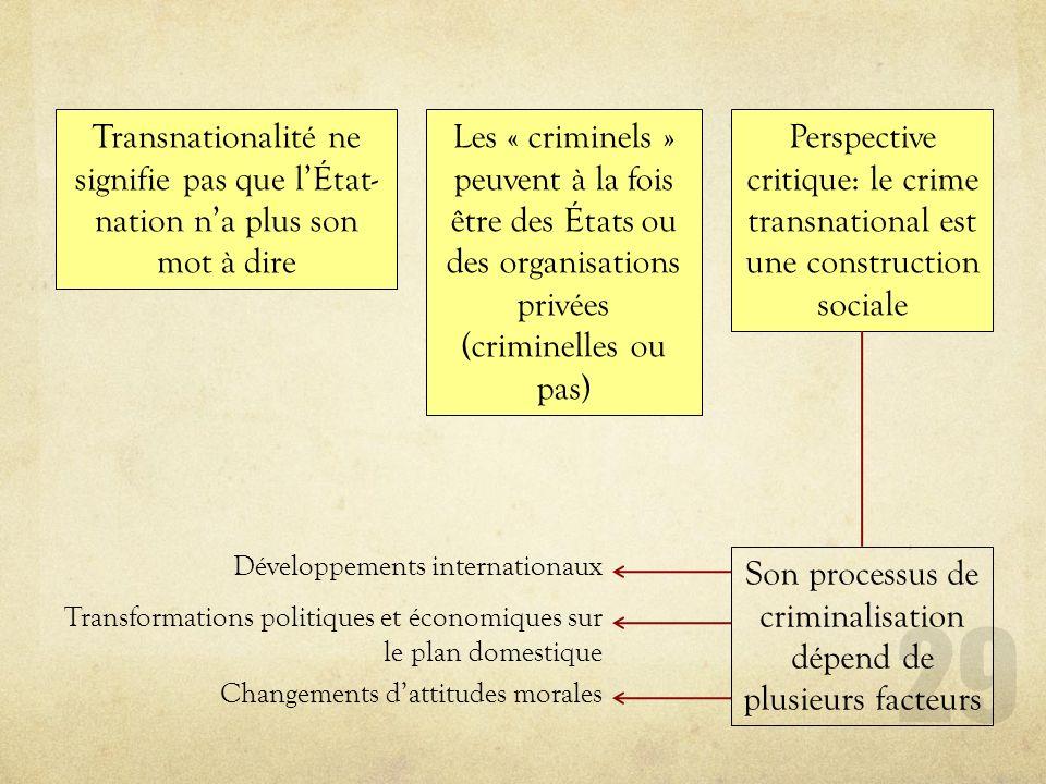 Transnationalité ne signifie pas que lÉtat- nation na plus son mot à dire Les « criminels » peuvent à la fois être des États ou des organisations priv
