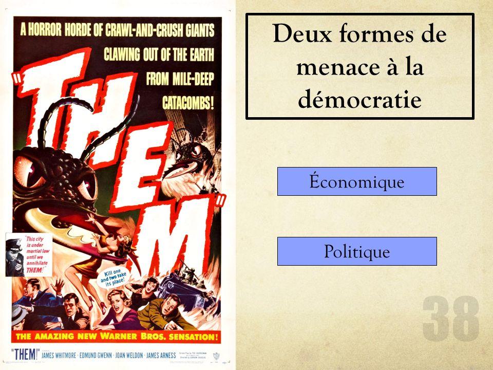 38 Deux formes de menace à la démocratie Économique Politique